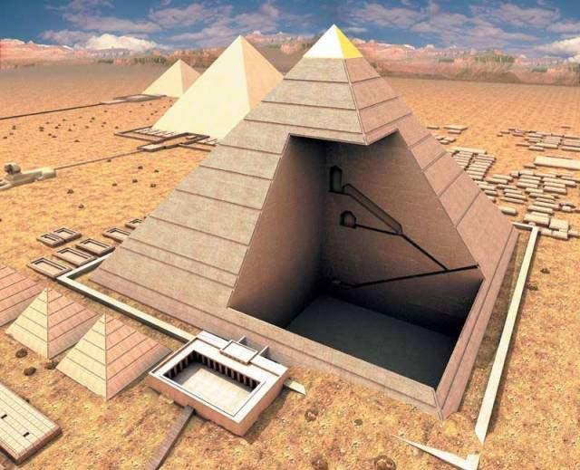 Efectul de piramidă