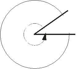 Circuite oscilante. Coliere, brăţări, centuri (2)
